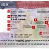 Thông tin chung Visa không định cư Mỹ